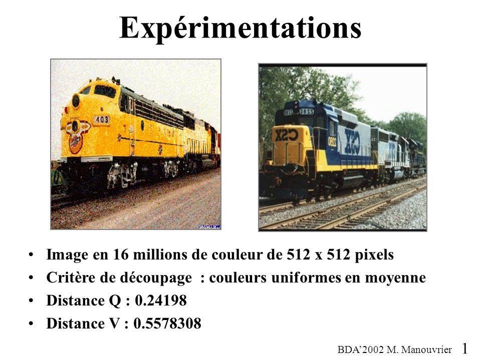 Expérimentations Image en 16 millions de couleur de 512 x 512 pixels