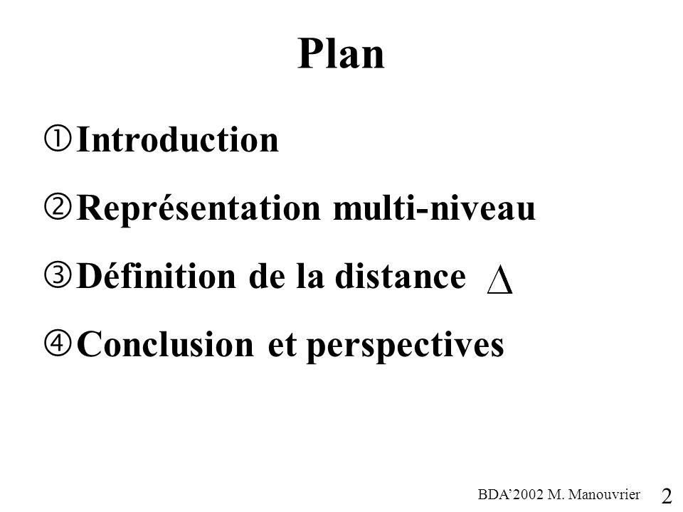 Plan Introduction Représentation multi-niveau