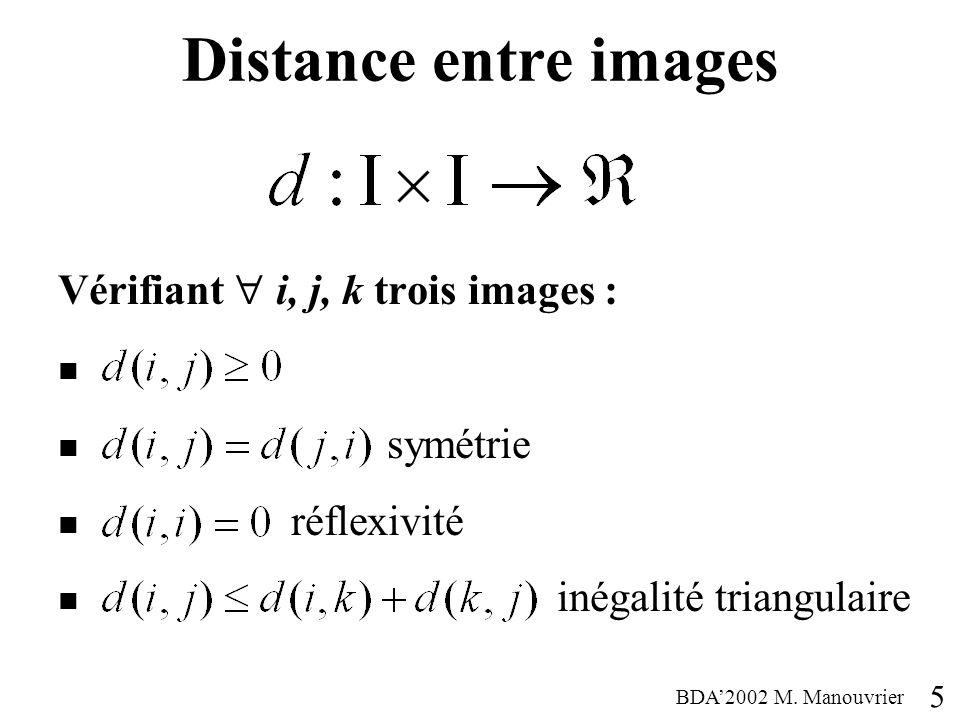 Distance entre images Vérifiant  i, j, k trois images : symétrie