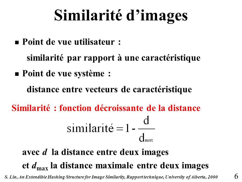 Similarité d'images Point de vue utilisateur :