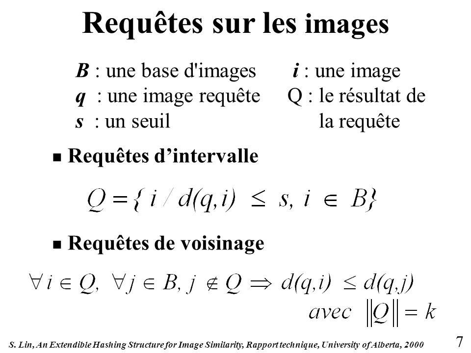 Requêtes sur les images