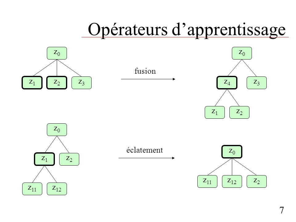 Opérateurs d'apprentissage