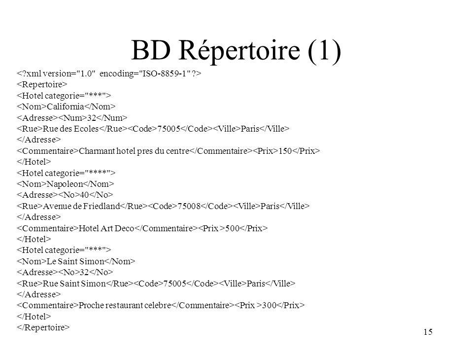 BD Répertoire (1) < xml version= 1.0 encoding= ISO-8859-1 >