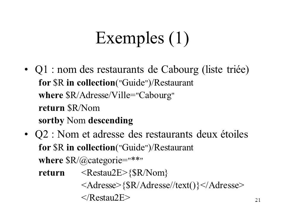 Exemples (1) Q1 : nom des restaurants de Cabourg (liste triée)