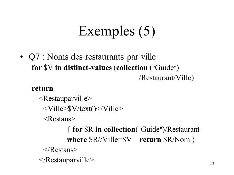 Exemples (5) Q7 : Noms des restaurants par ville