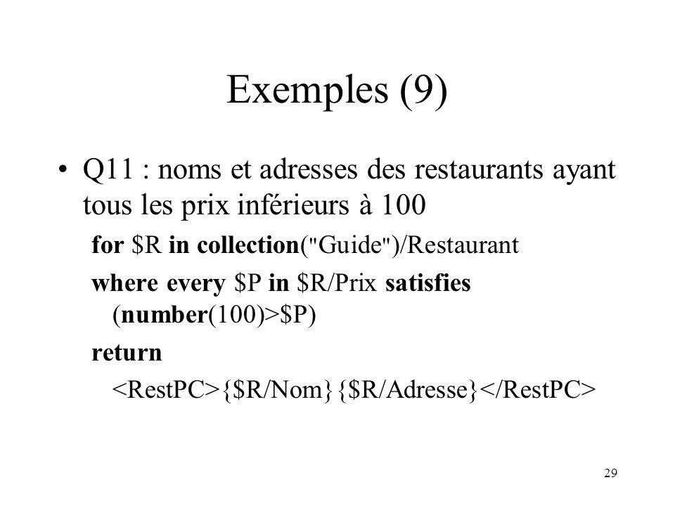 Exemples (9) Q11 : noms et adresses des restaurants ayant tous les prix inférieurs à 100. for $R in collection( Guide )/Restaurant.