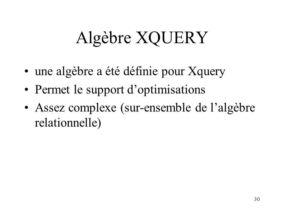 Algèbre XQUERY une algèbre a été définie pour Xquery