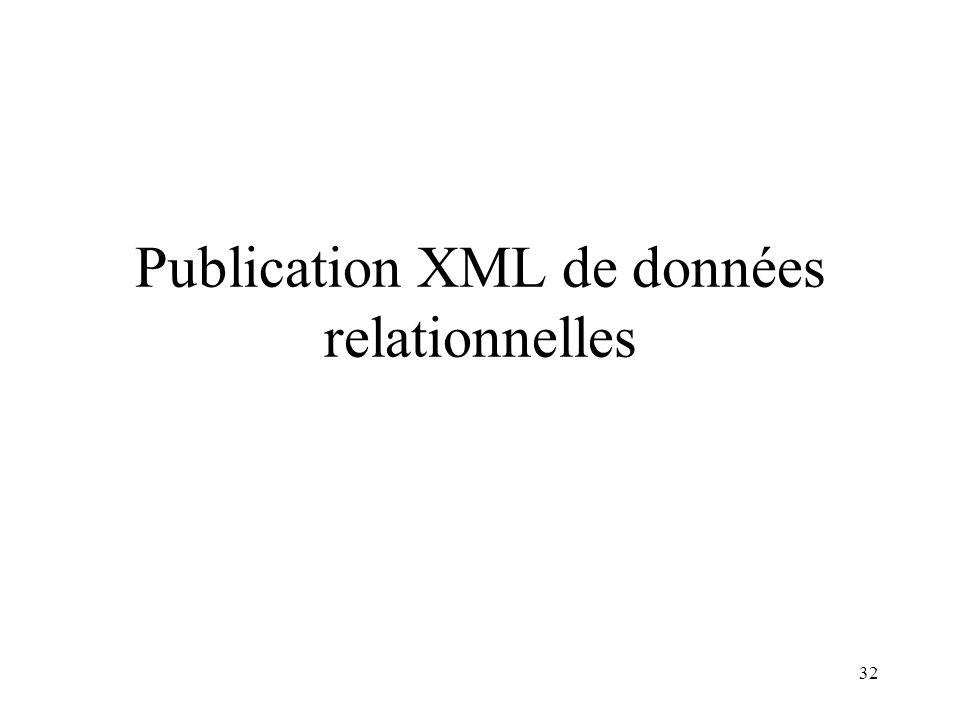 Publication XML de données relationnelles