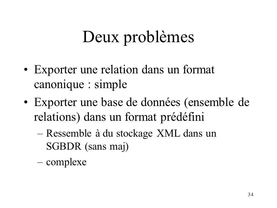 Deux problèmes Exporter une relation dans un format canonique : simple