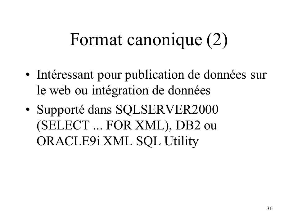 Format canonique (2) Intéressant pour publication de données sur le web ou intégration de données.