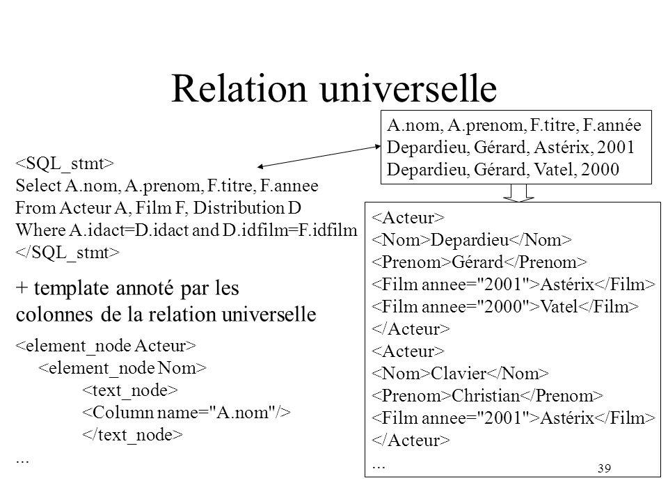 Relation universelle + template annoté par les