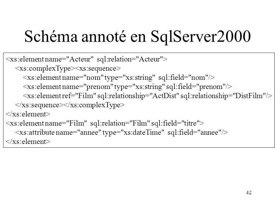 Schéma annoté en SqlServer2000