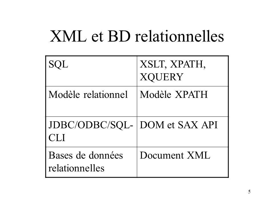 XML et BD relationnelles