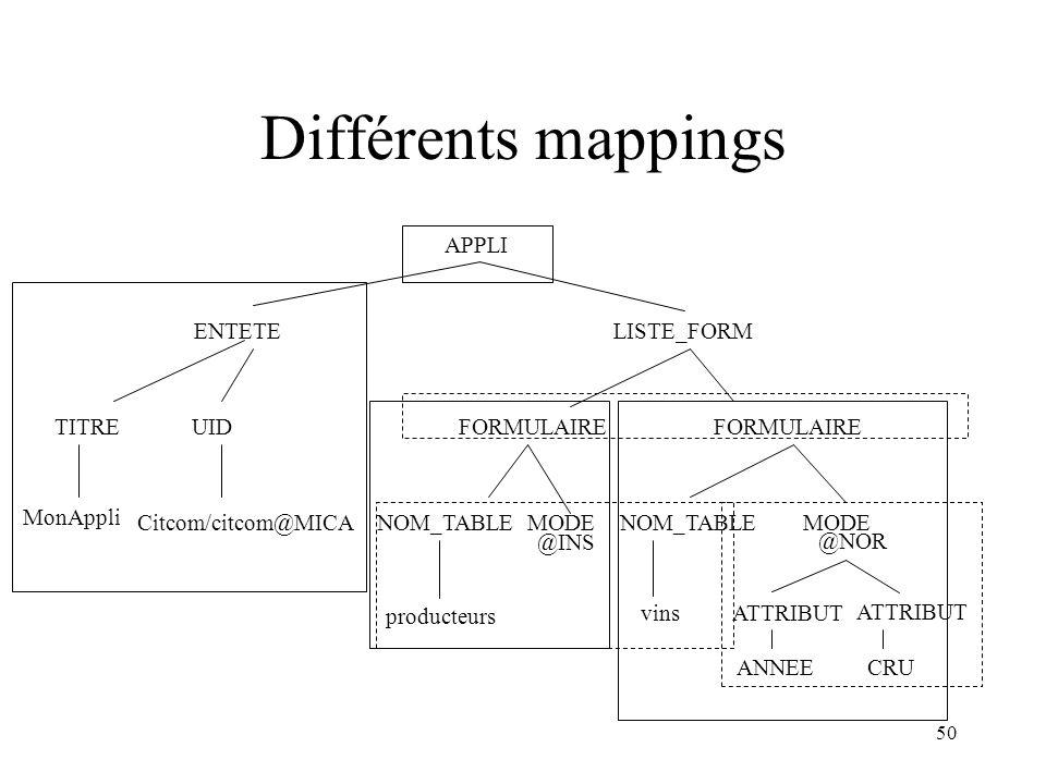 Différents mappings APPLI ENTETE LISTE_FORM TITRE UID FORMULAIRE