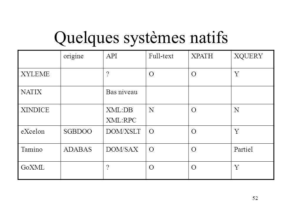 Quelques systèmes natifs