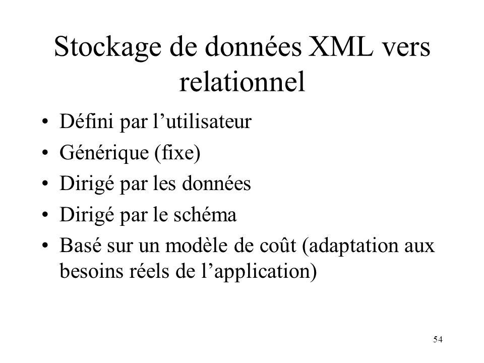 Stockage de données XML vers relationnel