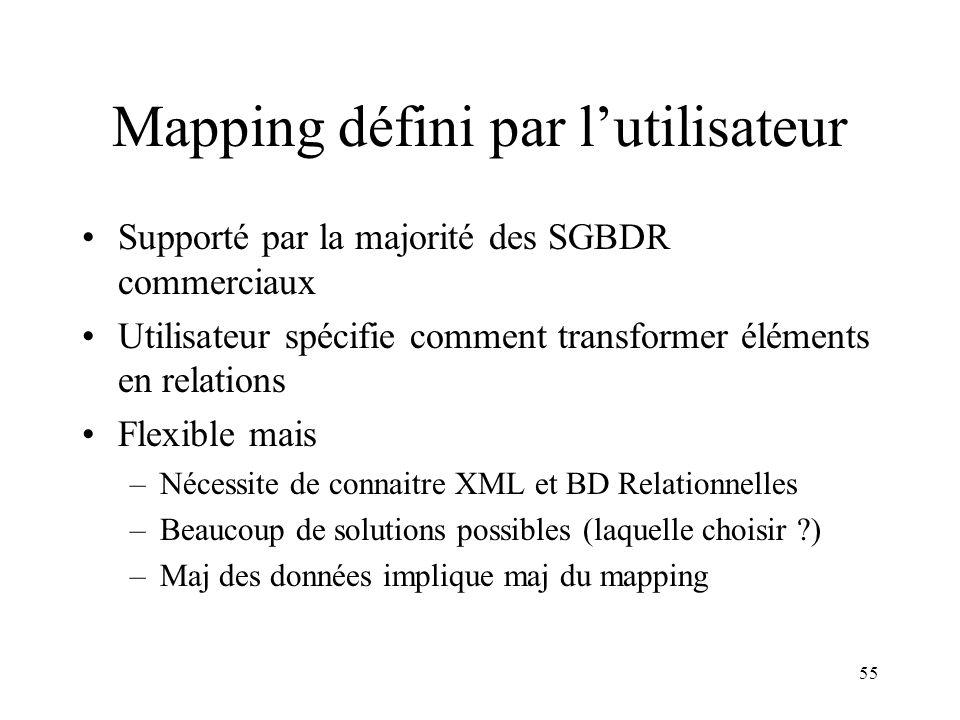 Mapping défini par l'utilisateur