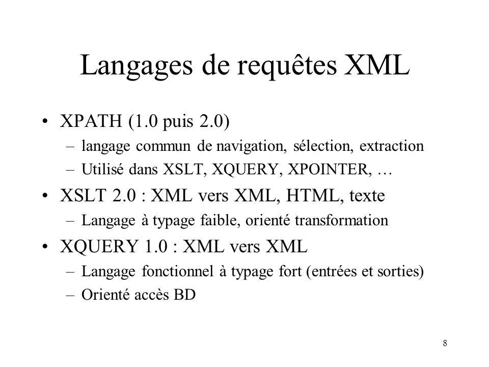Langages de requêtes XML
