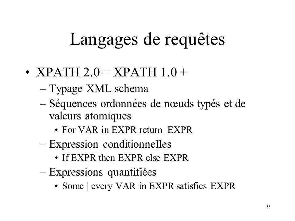 Langages de requêtes XPATH 2.0 = XPATH 1.0 + Typage XML schema