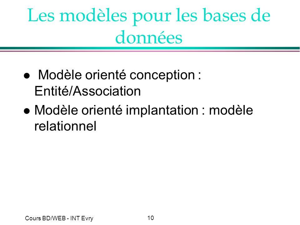 Les modèles pour les bases de données