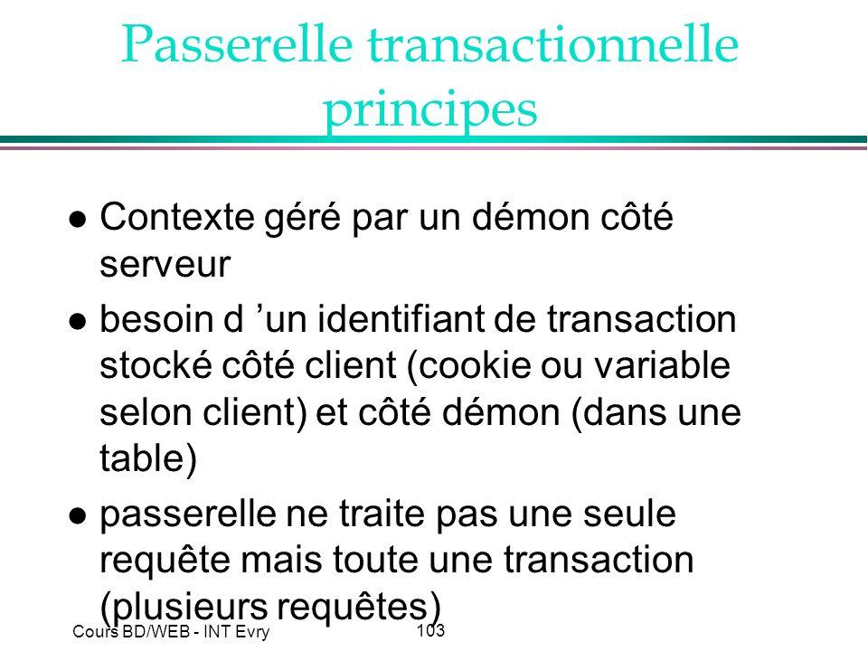 Passerelle transactionnelle principes