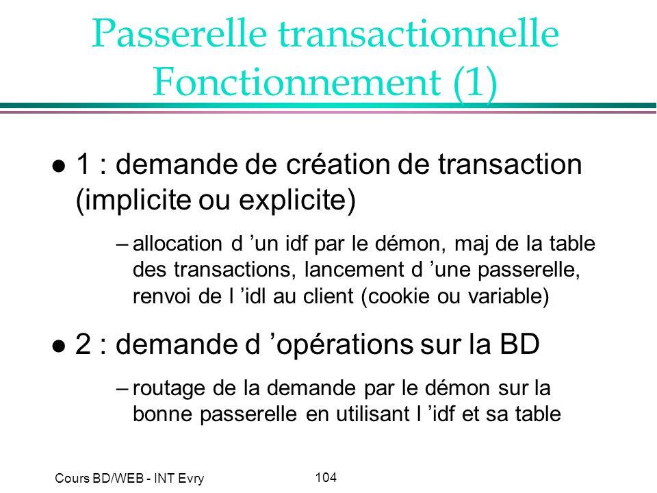 Passerelle transactionnelle Fonctionnement (1)