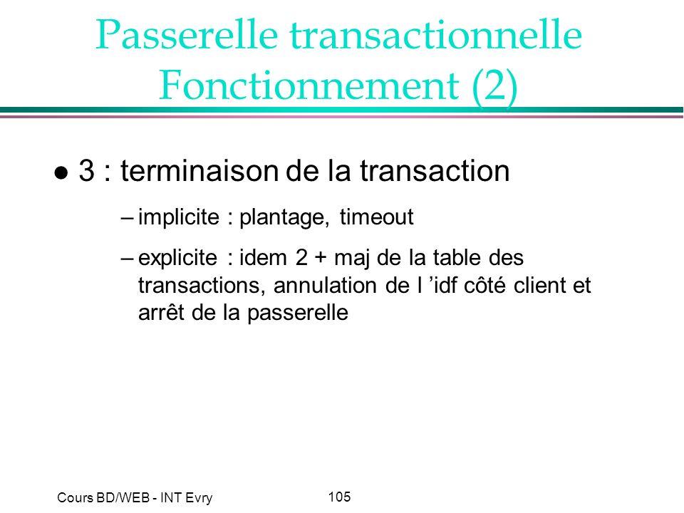 Passerelle transactionnelle Fonctionnement (2)