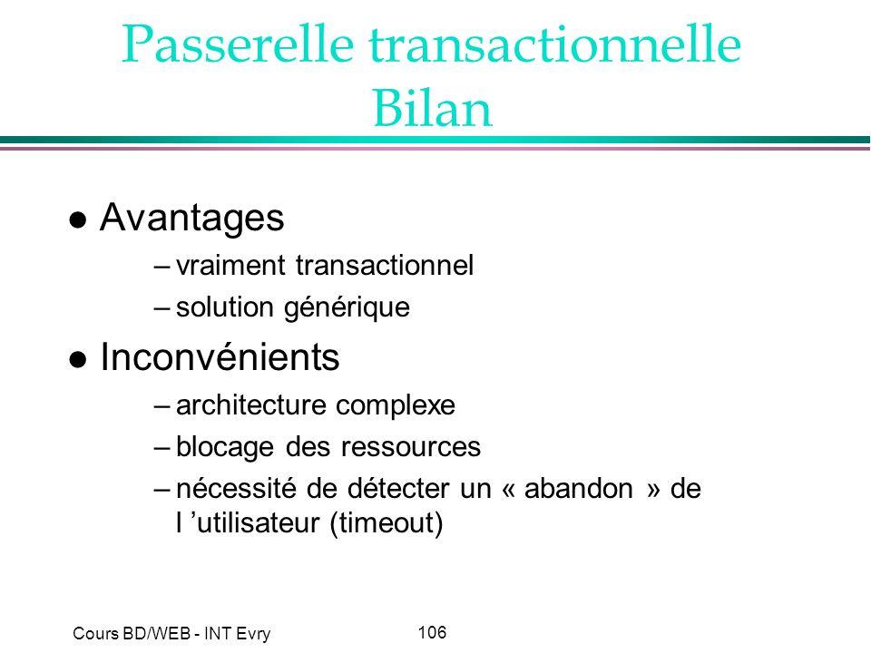 Passerelle transactionnelle Bilan