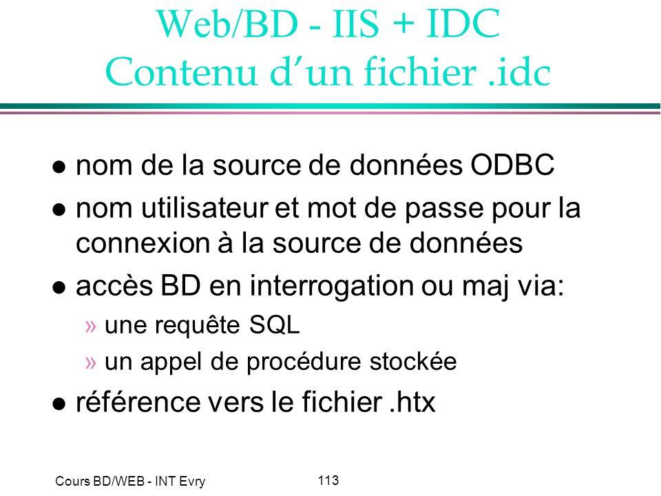 Web/BD - IIS + IDC Contenu d'un fichier .idc