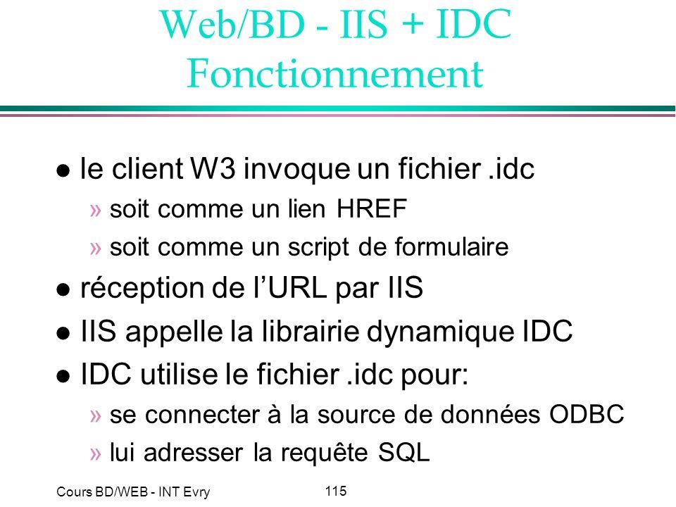 Web/BD - IIS + IDC Fonctionnement
