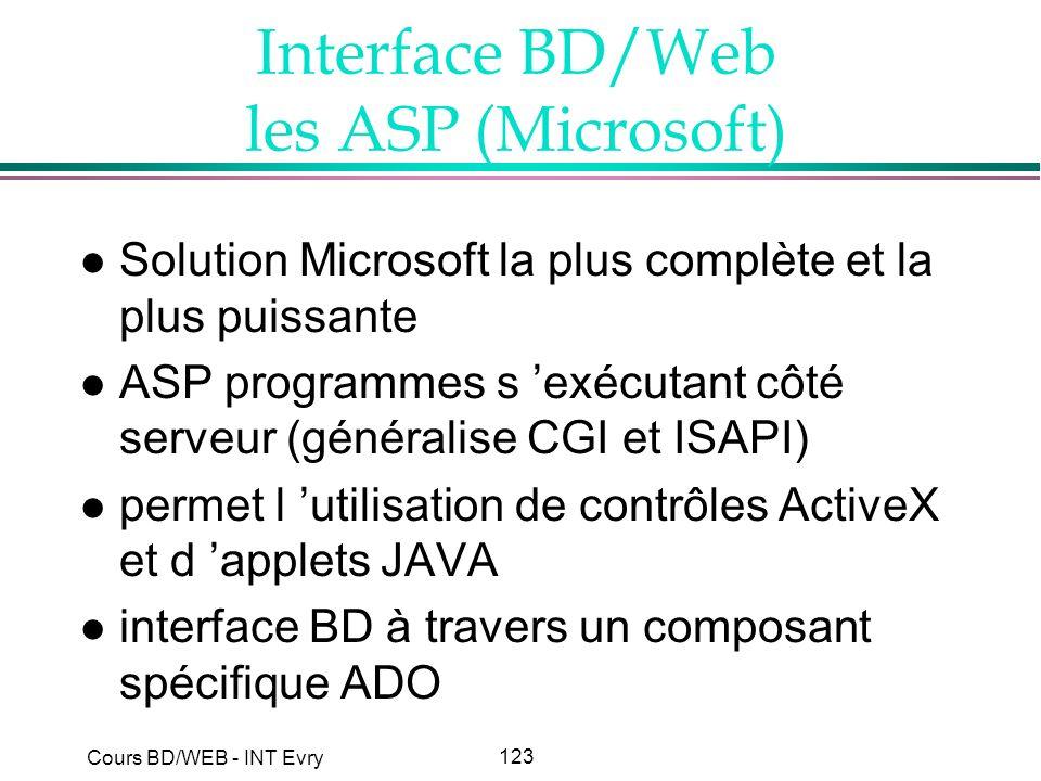 Interface BD/Web les ASP (Microsoft)