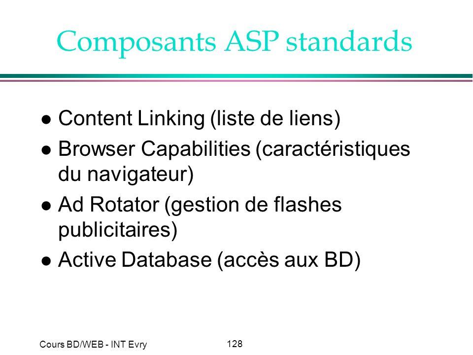 Composants ASP standards