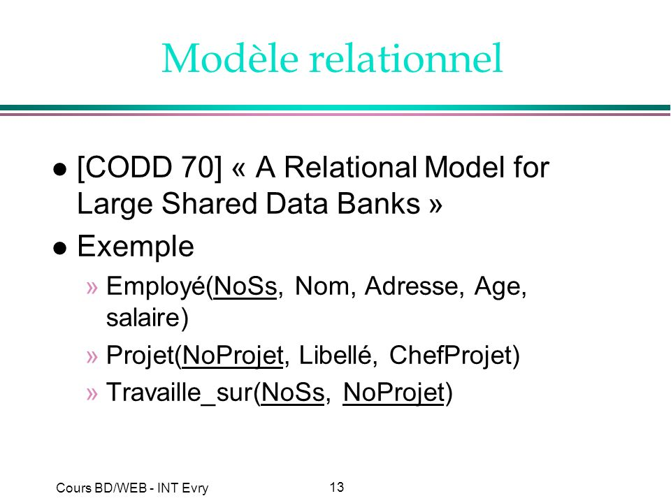 Modèle relationnel [CODD 70] « A Relational Model for Large Shared Data Banks » Exemple. Employé(NoSs, Nom, Adresse, Age, salaire)
