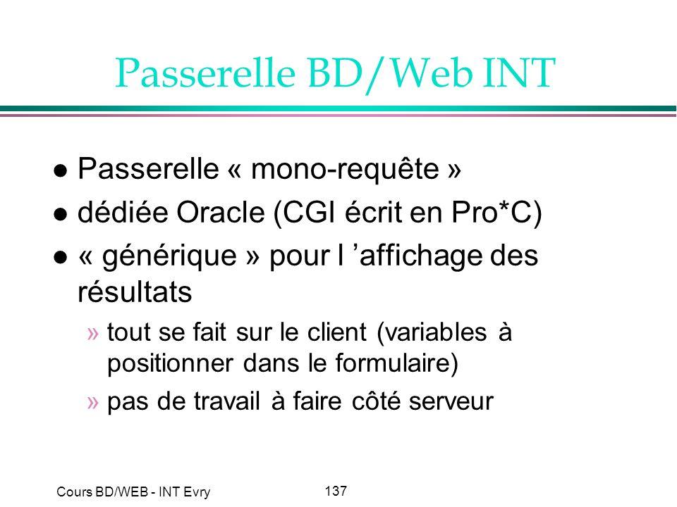 Passerelle BD/Web INT Passerelle « mono-requête »