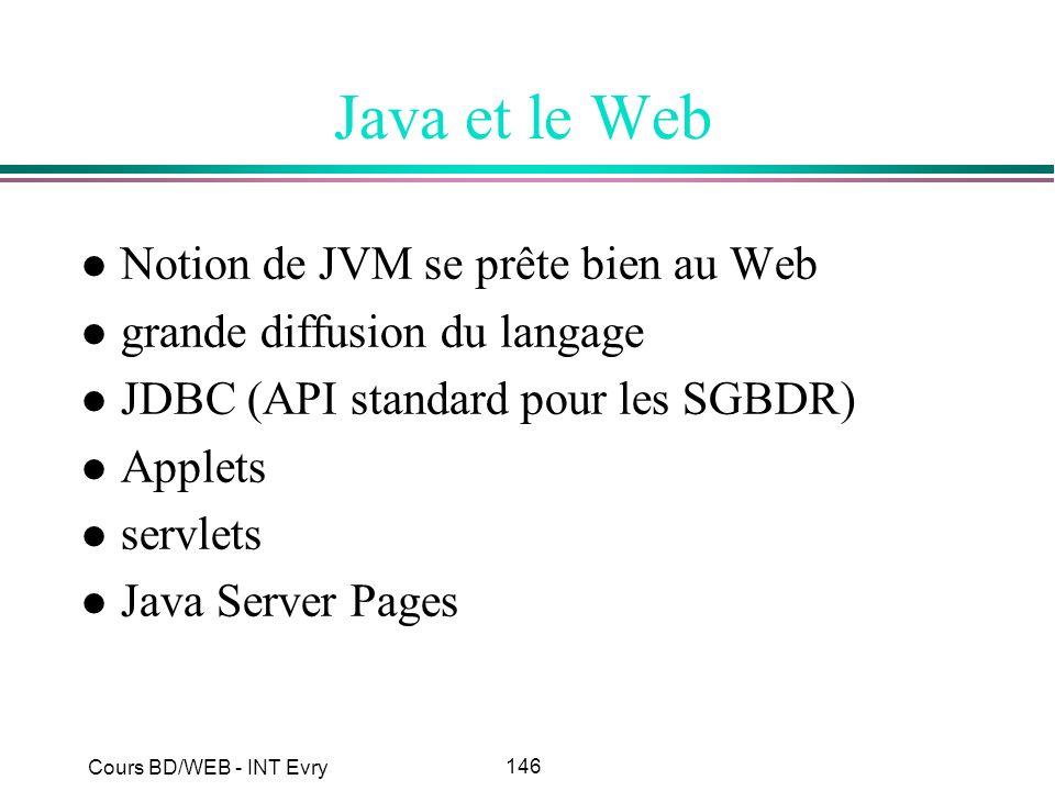 Java et le Web Notion de JVM se prête bien au Web