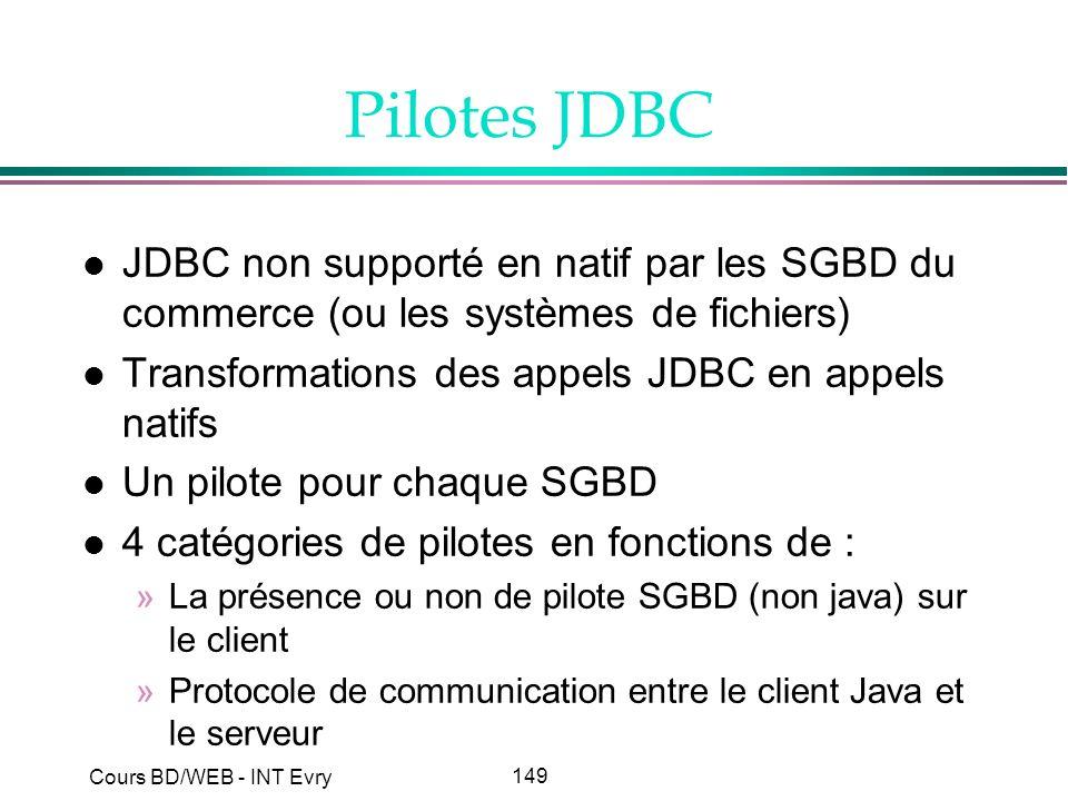 Pilotes JDBC JDBC non supporté en natif par les SGBD du commerce (ou les systèmes de fichiers) Transformations des appels JDBC en appels natifs.