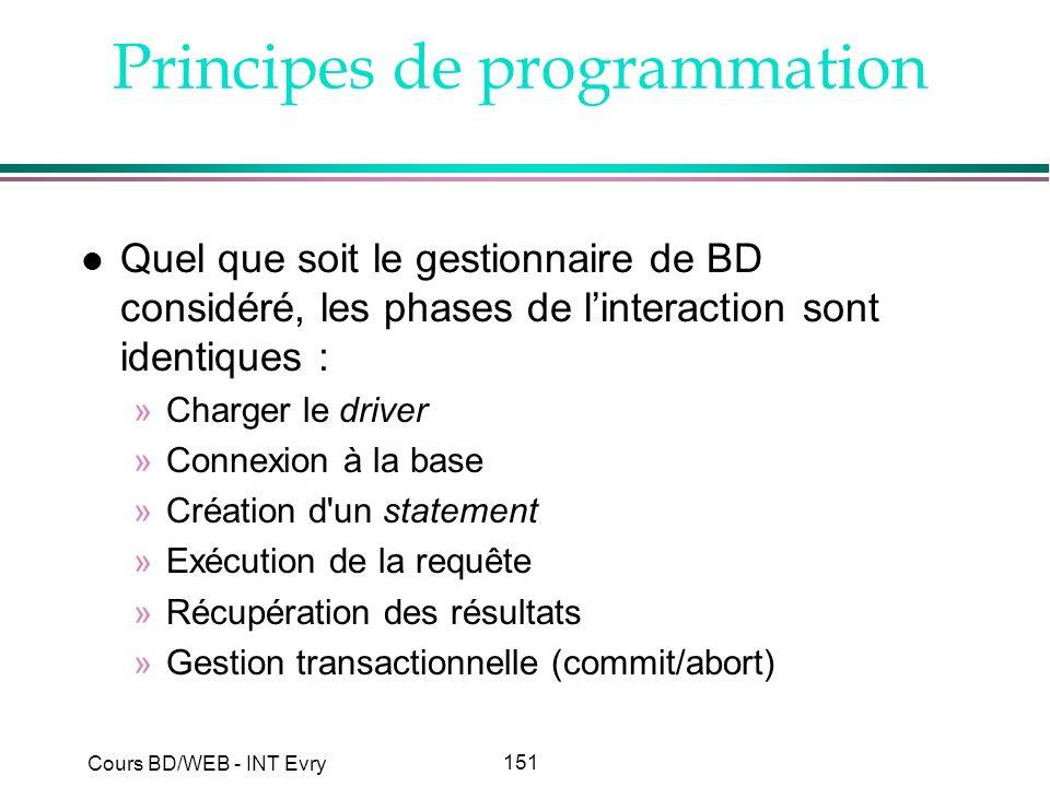 Principes de programmation