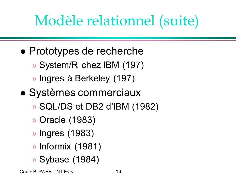 Modèle relationnel (suite)