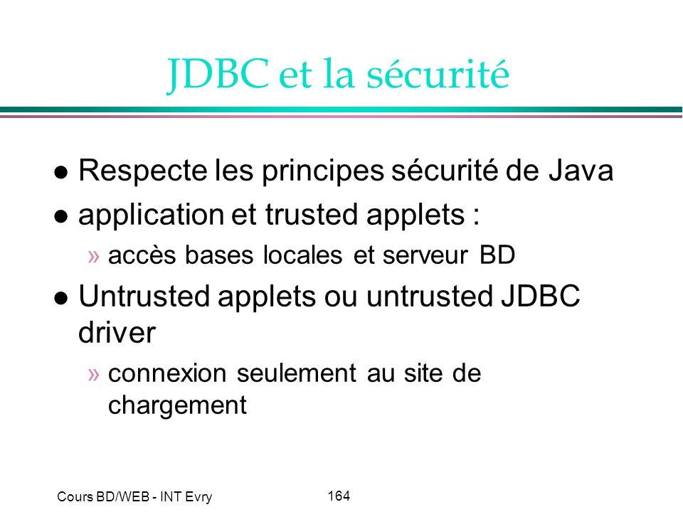 JDBC et la sécurité Respecte les principes sécurité de Java