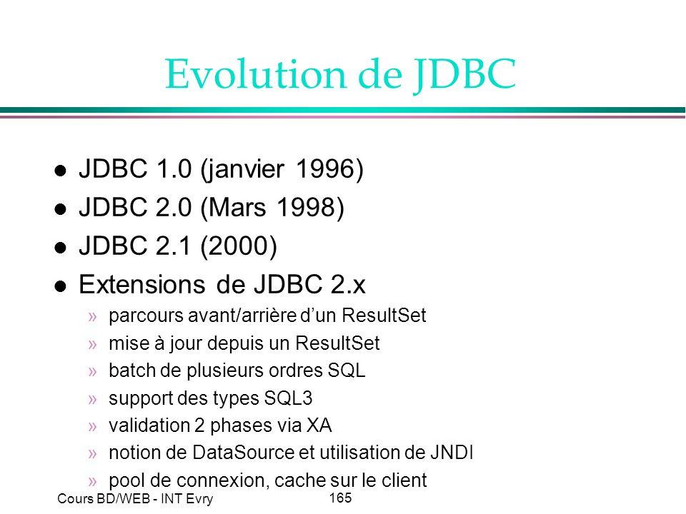 Evolution de JDBC JDBC 1.0 (janvier 1996) JDBC 2.0 (Mars 1998)
