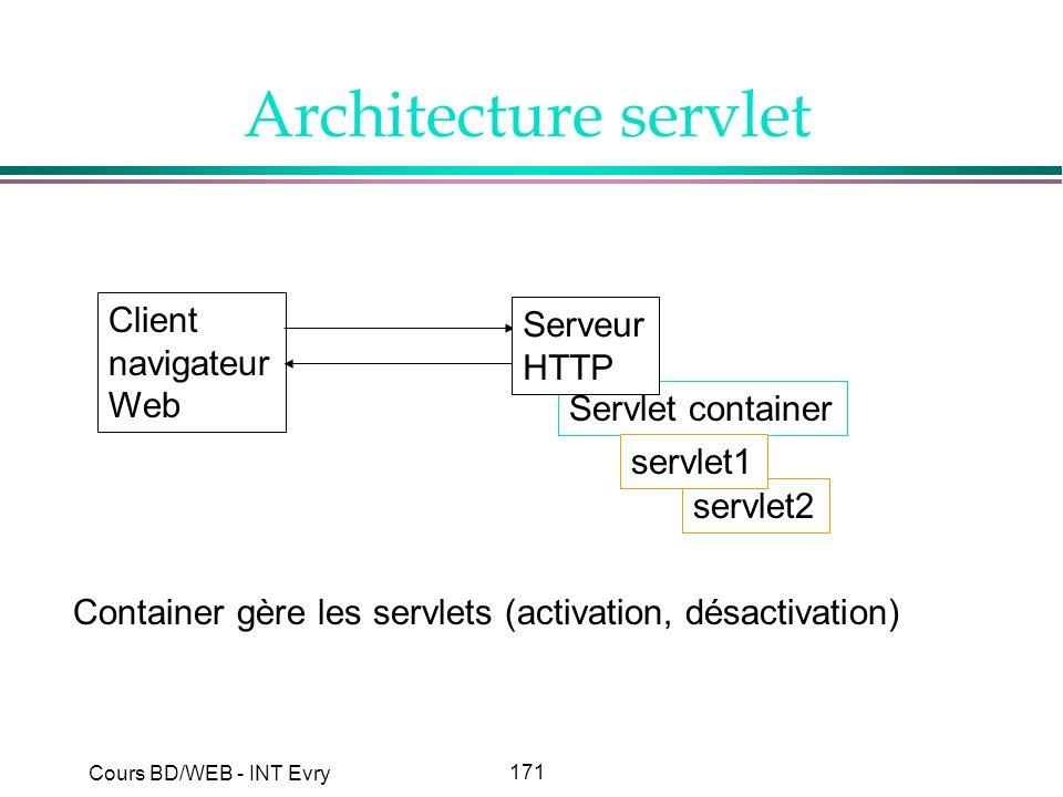 Architecture servlet Client Serveur navigateur HTTP Web