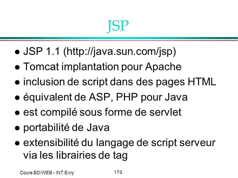 JSP JSP 1.1 (http://java.sun.com/jsp) Tomcat implantation pour Apache
