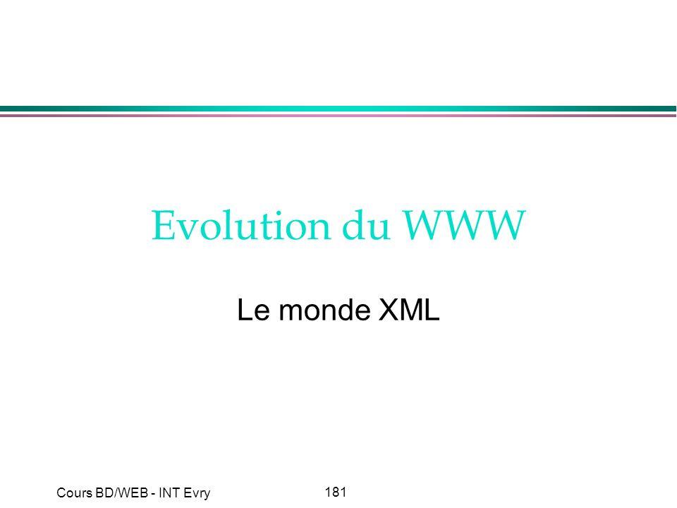 Evolution du WWW Le monde XML