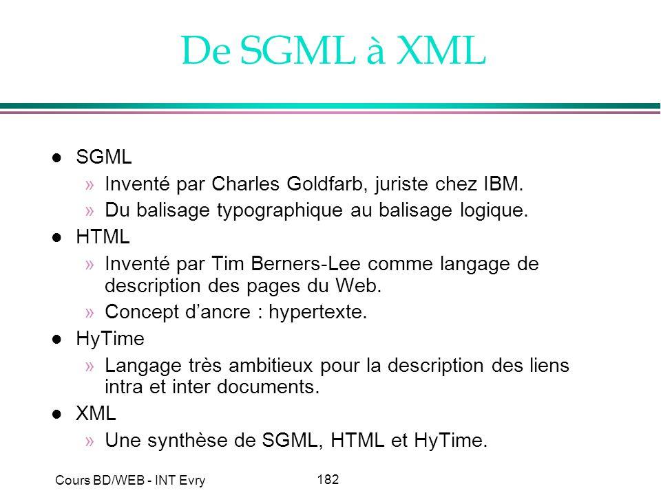 De SGML à XML SGML Inventé par Charles Goldfarb, juriste chez IBM.