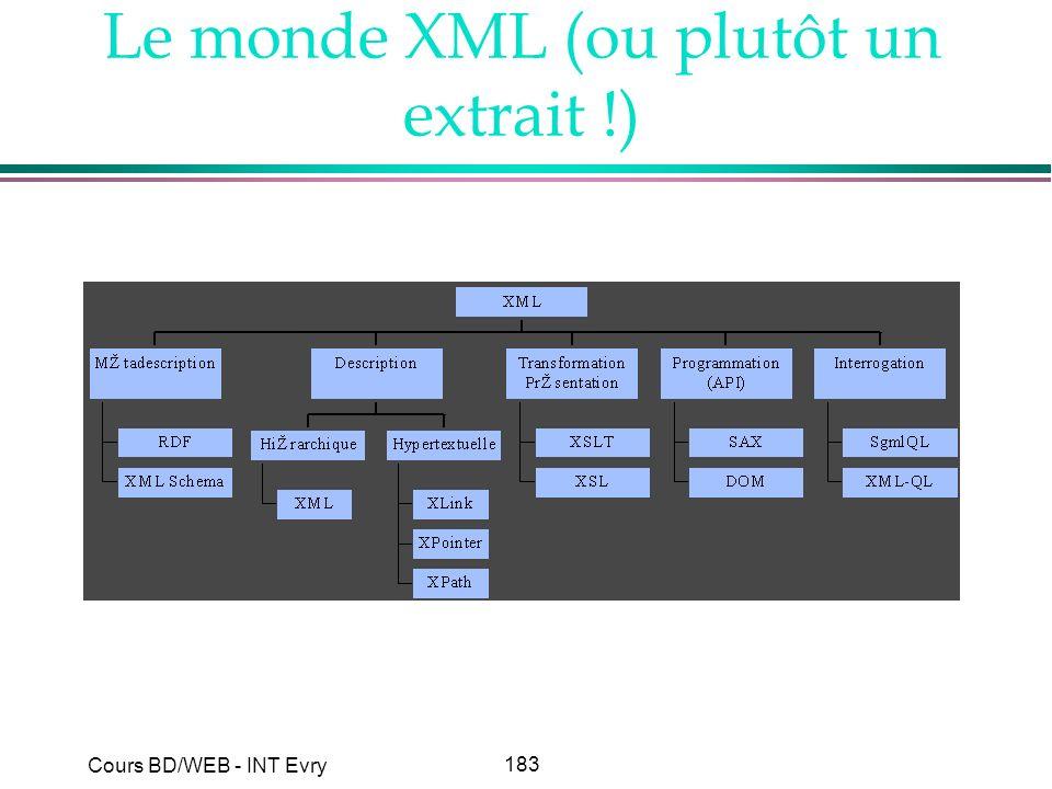 Le monde XML (ou plutôt un extrait !)