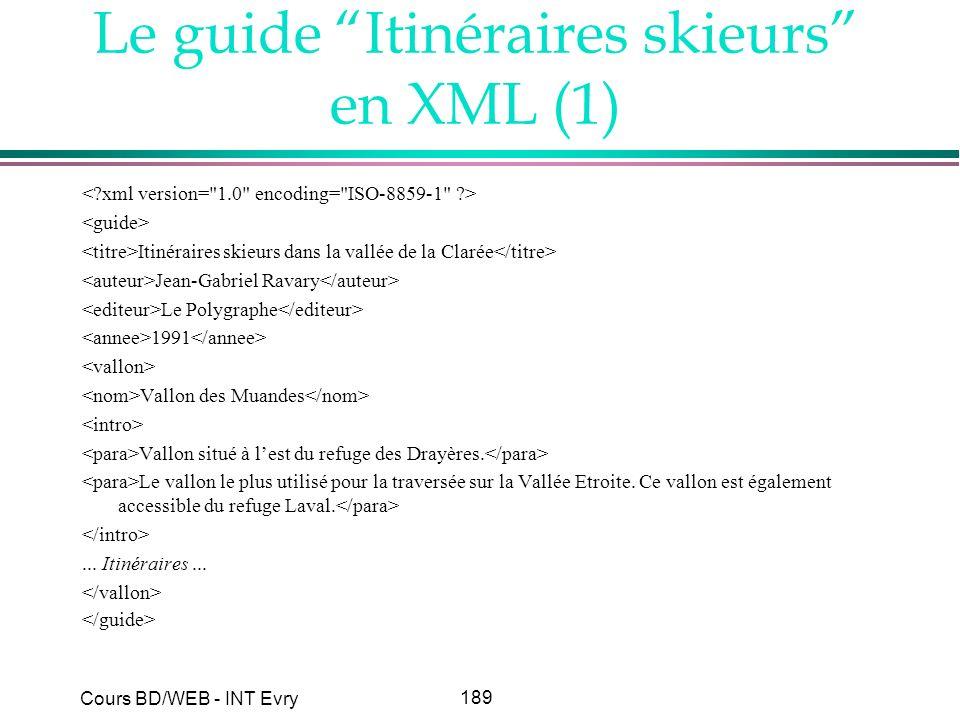 Le guide Itinéraires skieurs en XML (1)