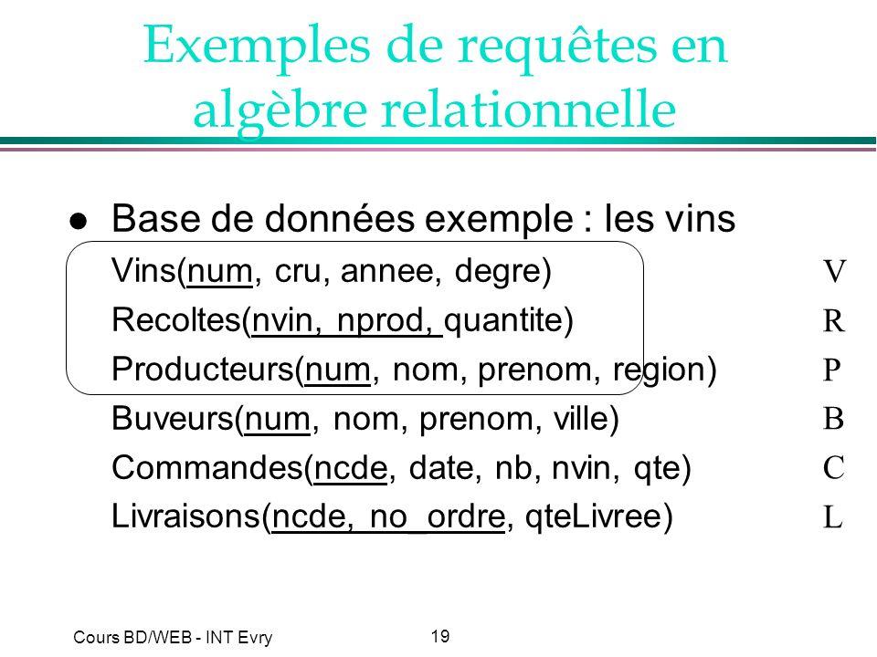 Exemples de requêtes en algèbre relationnelle
