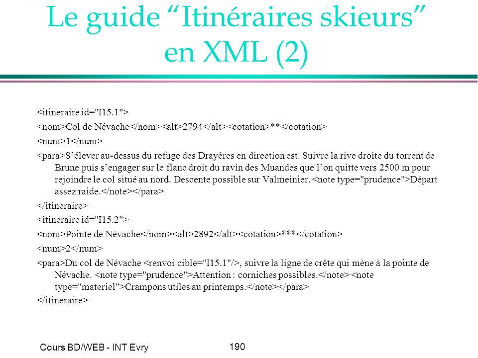 Le guide Itinéraires skieurs en XML (2)