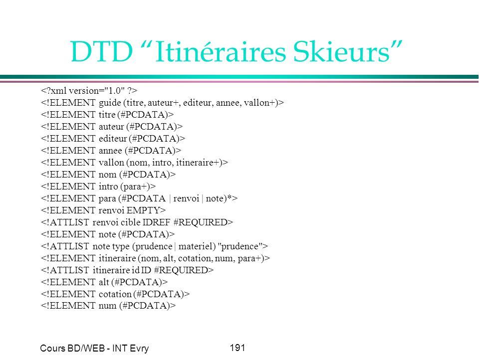 DTD Itinéraires Skieurs