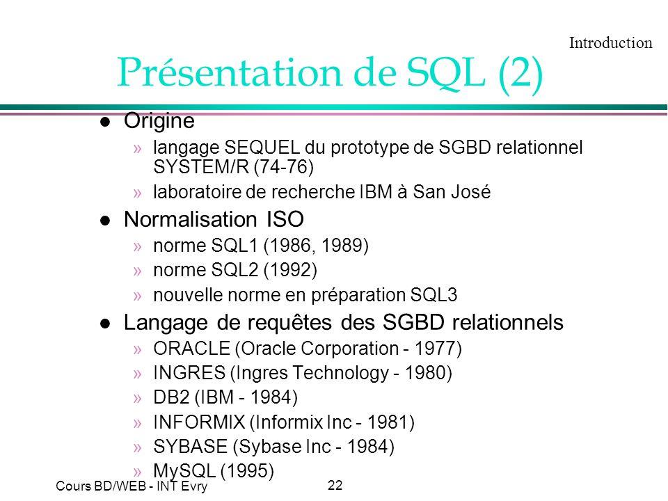 Présentation de SQL (2) Origine Normalisation ISO